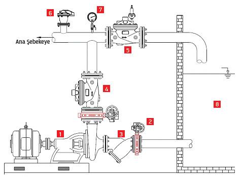 инструкция по эксплуатации обратного клапана